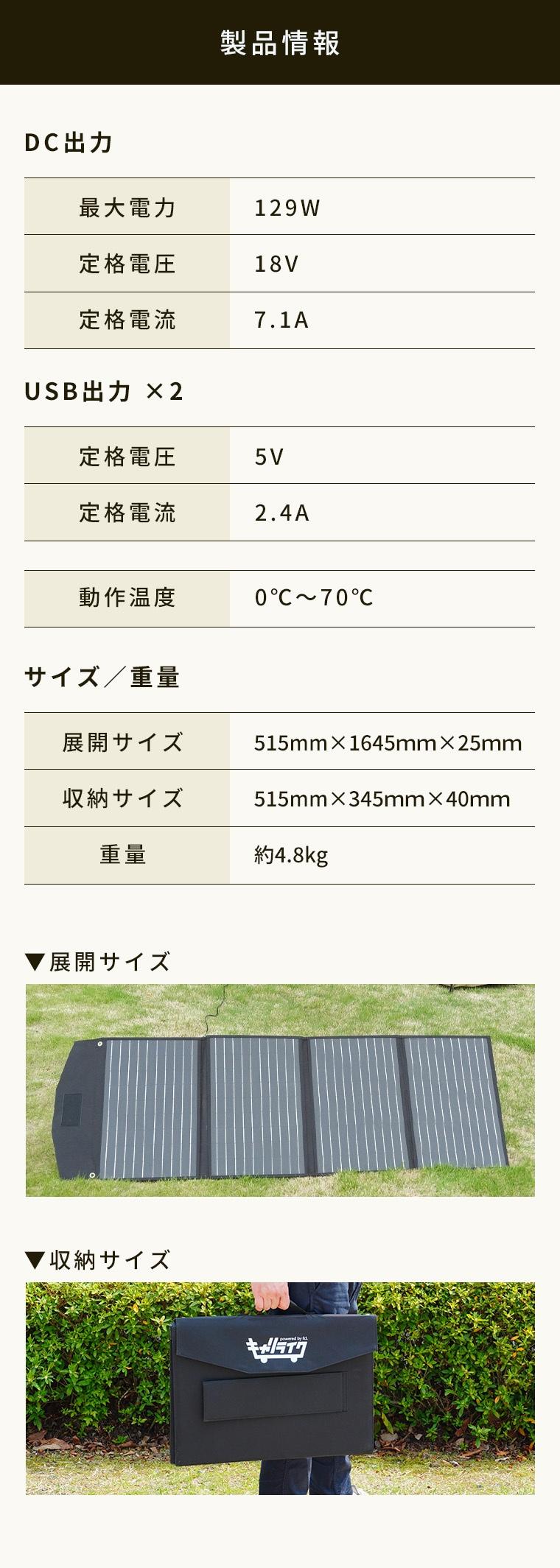 ソーラーパネル製品情報