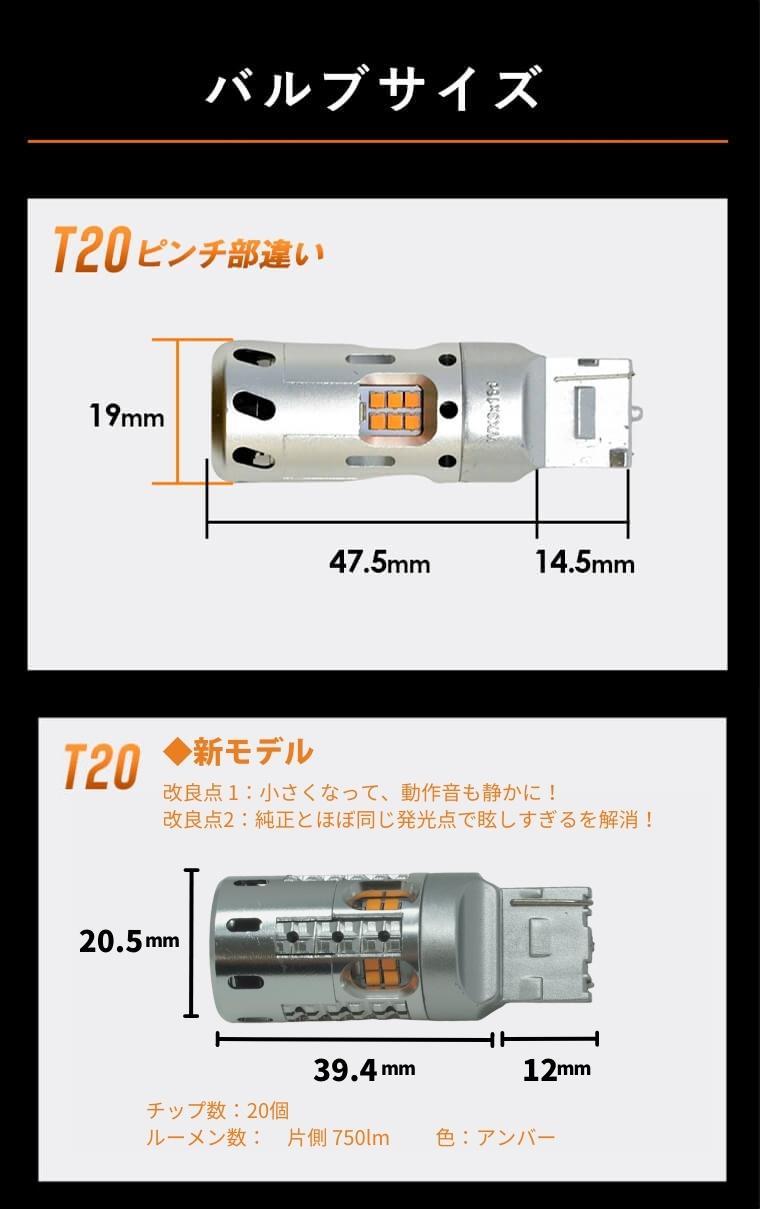 T20サイズ