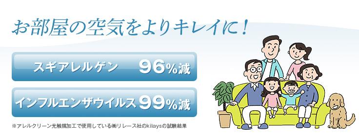 スギアレルゲン96%減・インフルエンザウイルス99%減
