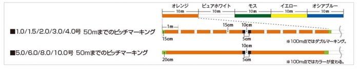 シマノ オシア EX8 カラー