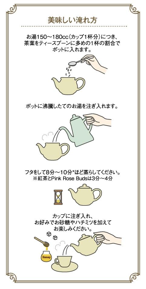 果物茶の淹れ方