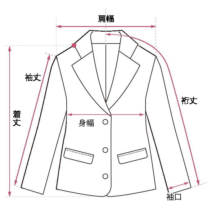 ジャケット サイズガイド画像