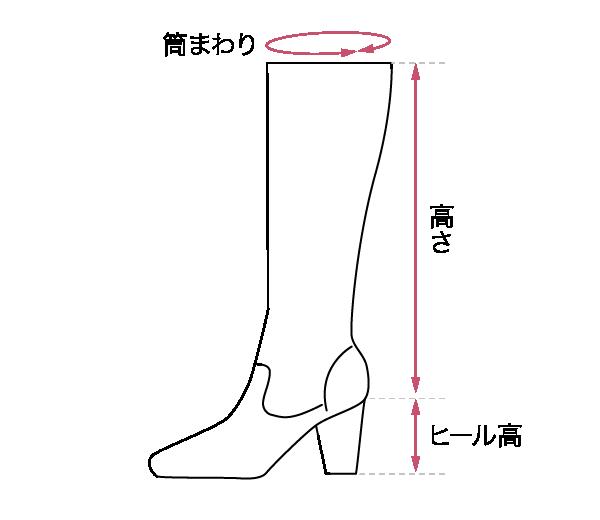 ブーツ サイズガイド画像
