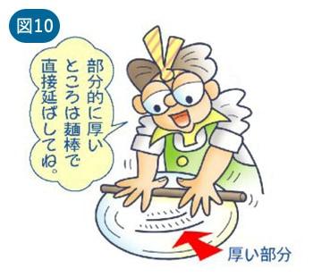 部分的に厚いところは麺棒で直接延ばしてね。