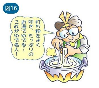 打ち粉をよく叩き、たっぷりのお湯でゆでる…これがゆで名人!