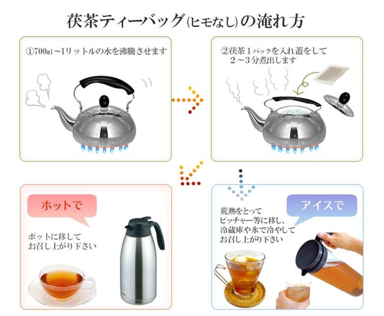 茯茶ティーバッグの淹れ方飲み方