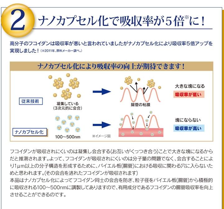 特長2、ナノカプセル化で吸収5倍に!