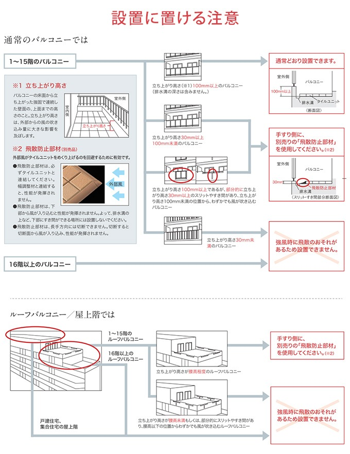 TOTO バーセア スロープ材(バラ売り)