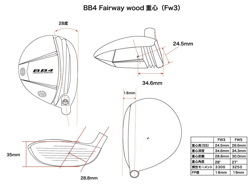 HPFW-P6
