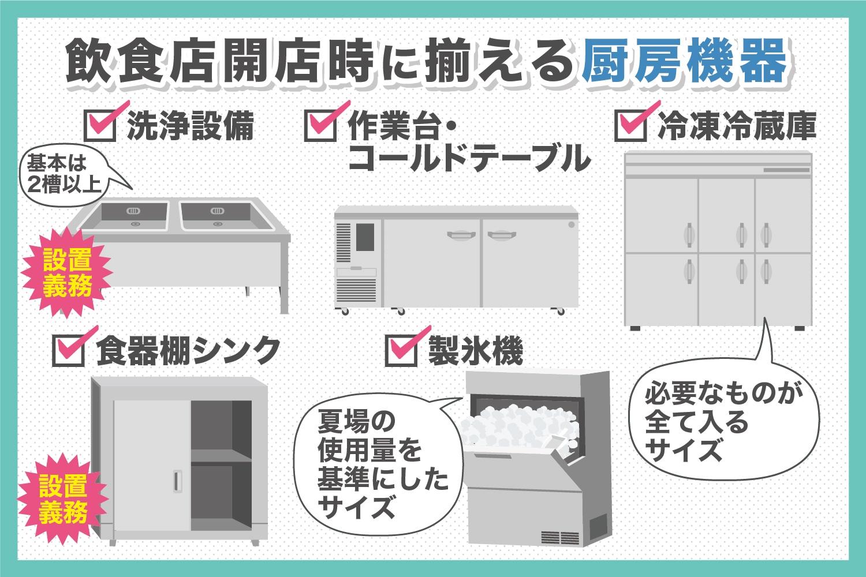 飲食店開業時に揃える厨房機器リスト