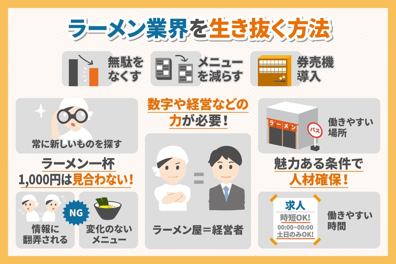 ラーメン店開業の落とし穴…従業員が集まらない!!