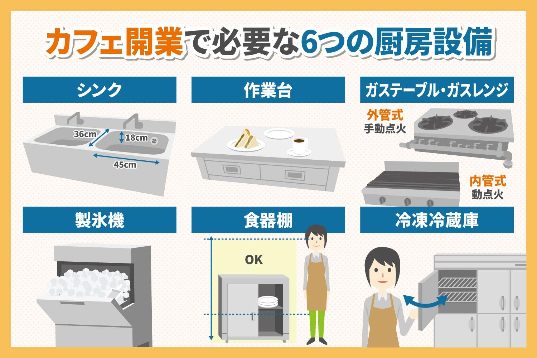 カフェ開業で必要な6つの厨房設備