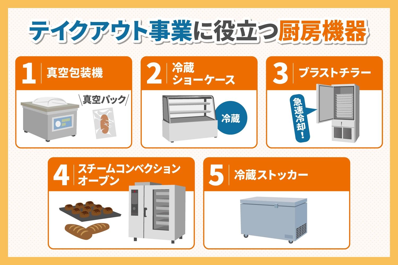 業務用食器洗い乾燥機のよくある故障と対処法