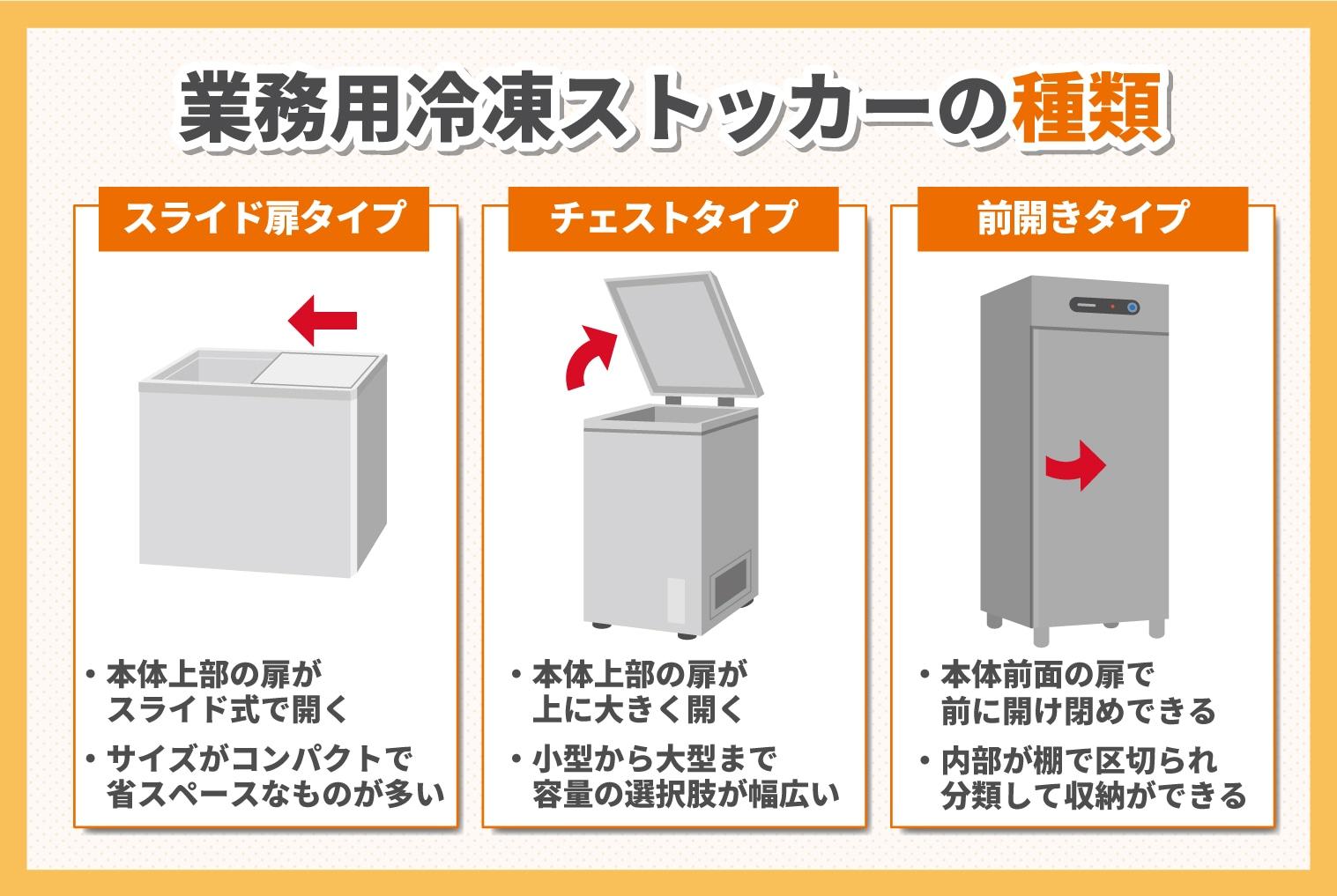 業務用冷凍ストッカーの種類