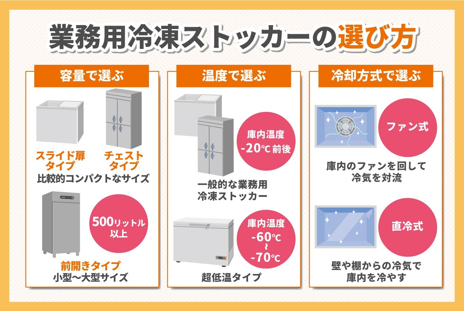業務用冷凍ストッカーの選び方