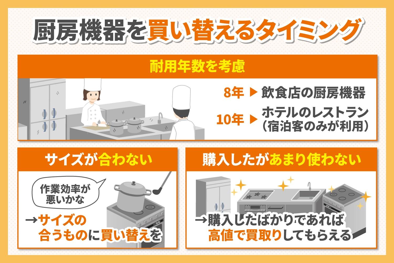 厨房機器を買い替えるタイミング