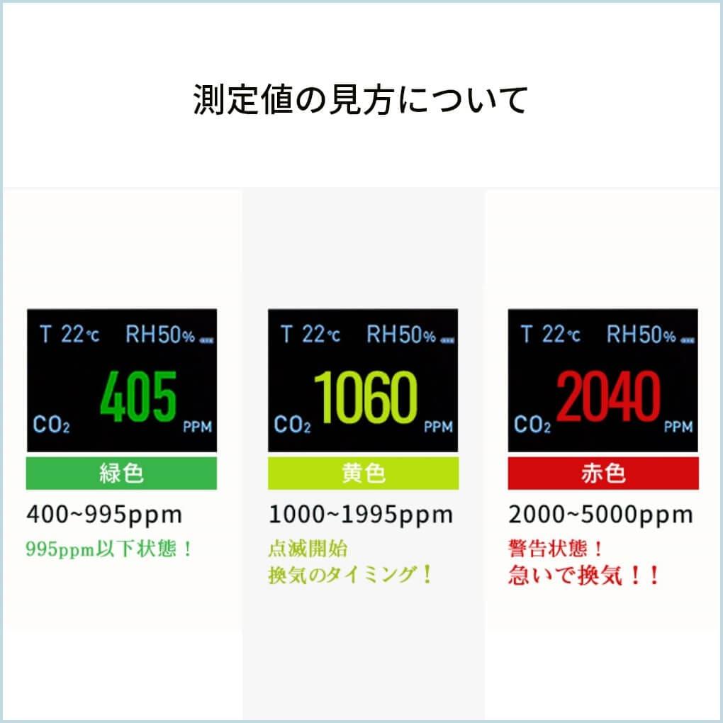 色・数値で二酸化炭素の濃度が分かります