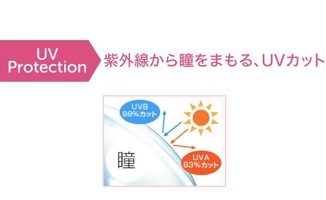 ワンデーキャラアイUVモイストナチュラルプラス_紫外線から瞳をまもる、UVカット(スマホサイト)