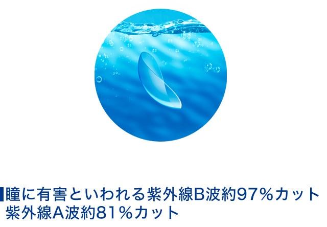 ワンデーアキュビューモイストマルチフォーカル_瞳に有害といわれる紫外線B波約97%カット。紫外線A波約81%カット(スマホサイト)