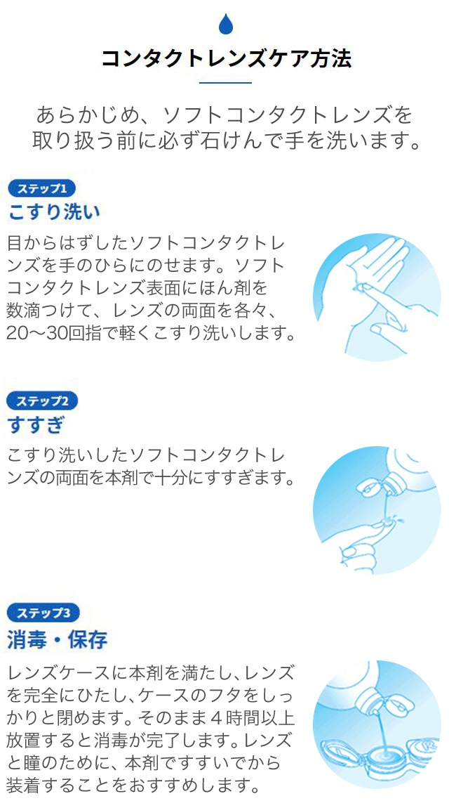 ロートCキューブ ソフトワン_コンタクトレンズケア方法(スマホページ)