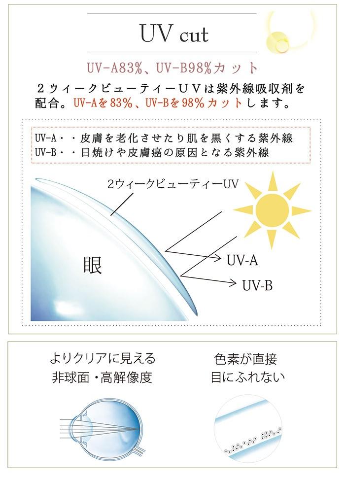 2ウィークビューティーUV 2WEEK VUETY UV UVカット