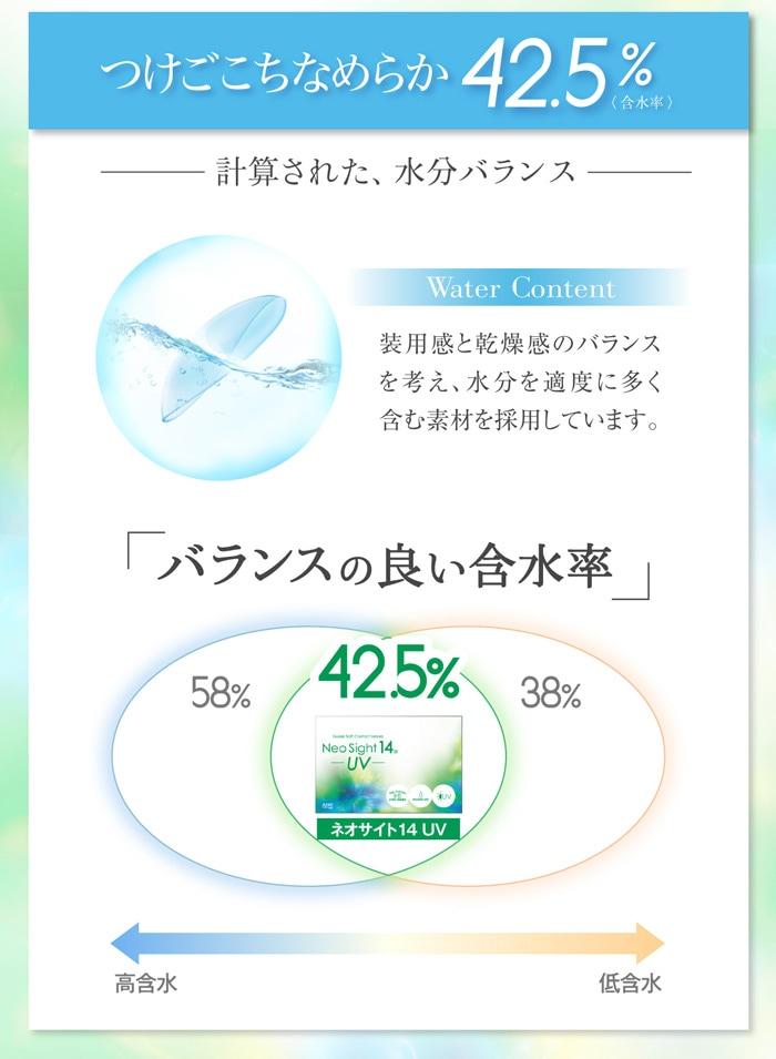 ネオサイト14UV_Water Content42.5%。つけ心地へのこだわり