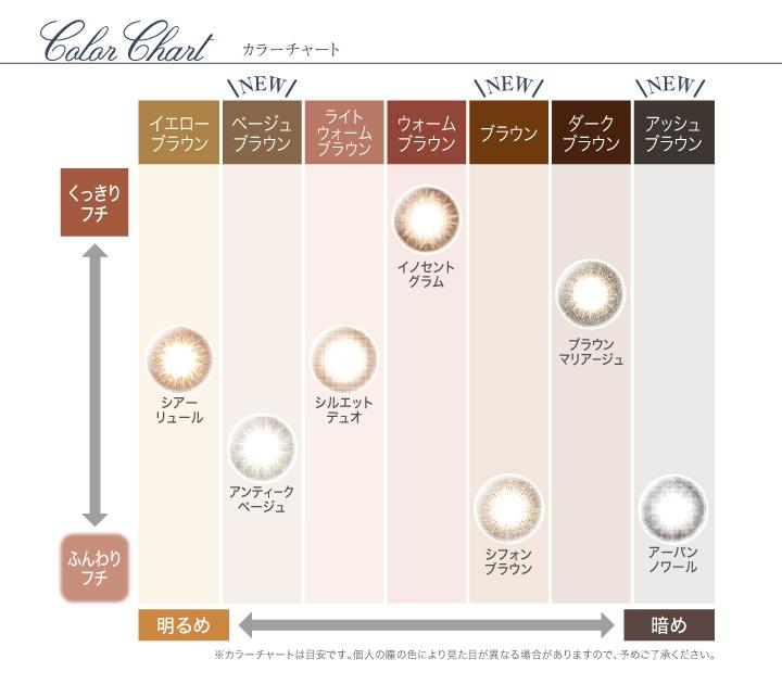 エバーカラーワンデーナチュラルモイストレーベルUV 沢尻エリカ イメージモデル 20枚入り:カラーチャート