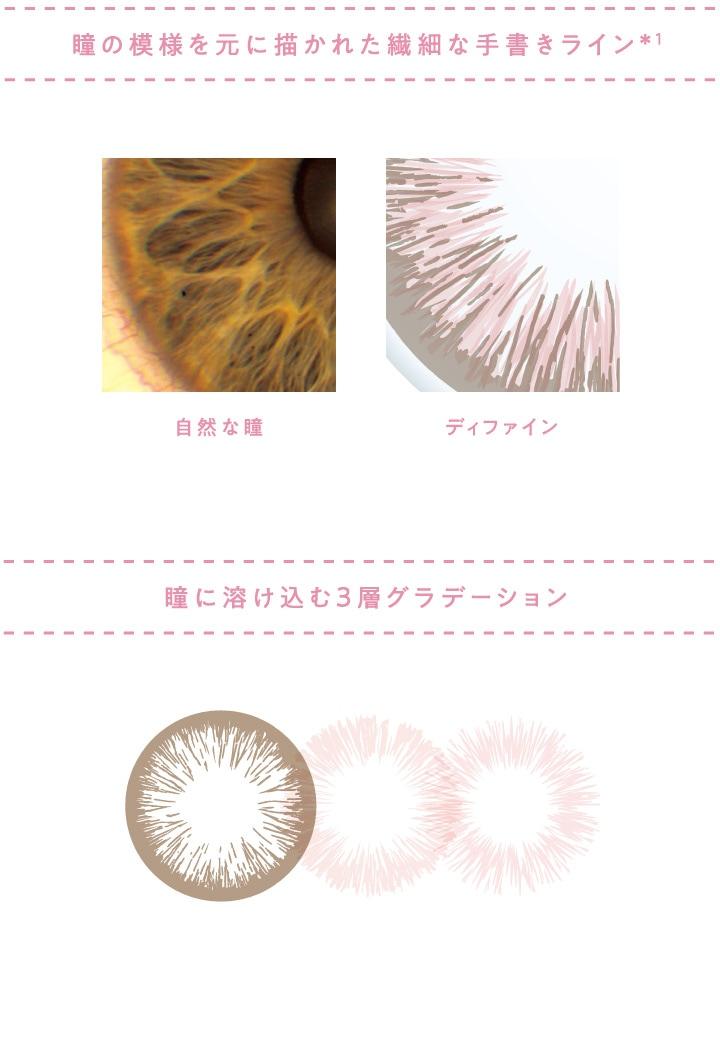 ワンデーアキュビュー ディファインモイストフレッシュシリーズ:瞳の模様を元に描かれた繊細な手書きライン 瞳に溶け込む3層グラデーション
