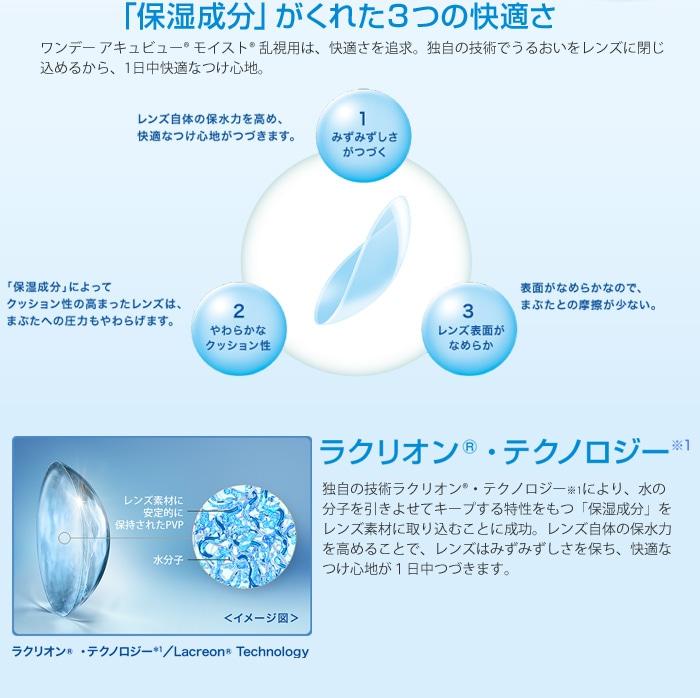 ワンデーアキュビューモイスト乱視用 保湿成分がくれた3つの快適さ ラクリオンテクノロジー