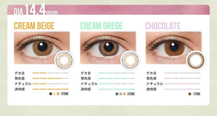 リルムーン LILMOON 1day : ディテール:グラデーションが作る透明感のあるナチュラル瞳 どっとグラデーションで自然な瞳に 淡い色でよりリアルなハーフ瞳になれる 瞳の色を選ばないレンズ