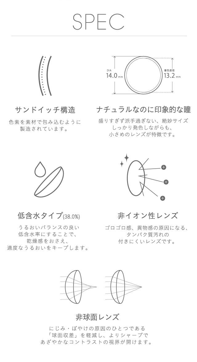 ミッシュブルーミン_イノセント:サンドイッチ構造。非イオン性レンズ。低含水タイプ。非球面レンズ。
