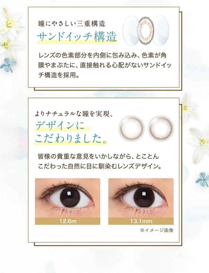 セレクトフェアリー ユーザーセレクトマンスリー_瞳に優しい三重構造 サンドイッチ構造 よりナチュラルな瞳を実現。デザインにこだわりました。