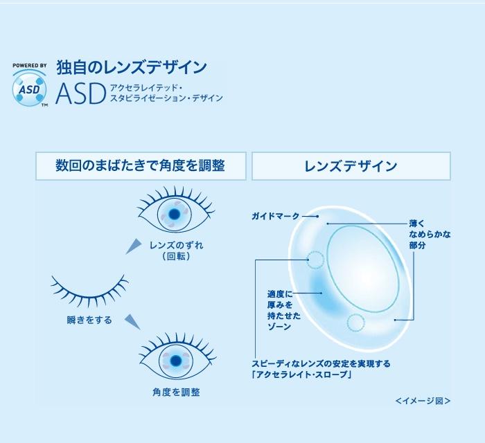 ワンデーアキュビューモイスト乱視用・乱視アソート6箱セット_独自のレンズデザインASDで、視界スッキリ!