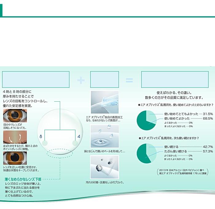 エア オプティクス乱視用4箱セット_優れた安定感を実現するデザイン。数多くの方がその品質に満足しています。