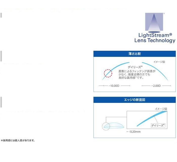 デイリーズアクアコンフォートプラス4箱セット_独自のレンズデザインが、快適なつけ心地を支えます。膜のような薄さを実現するトライカーブデザイン