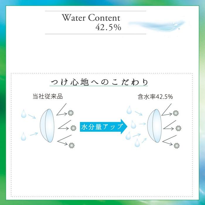 ネオサイト14UV 4箱セット_Water Content42.5%。つけ心地へのこだわり
