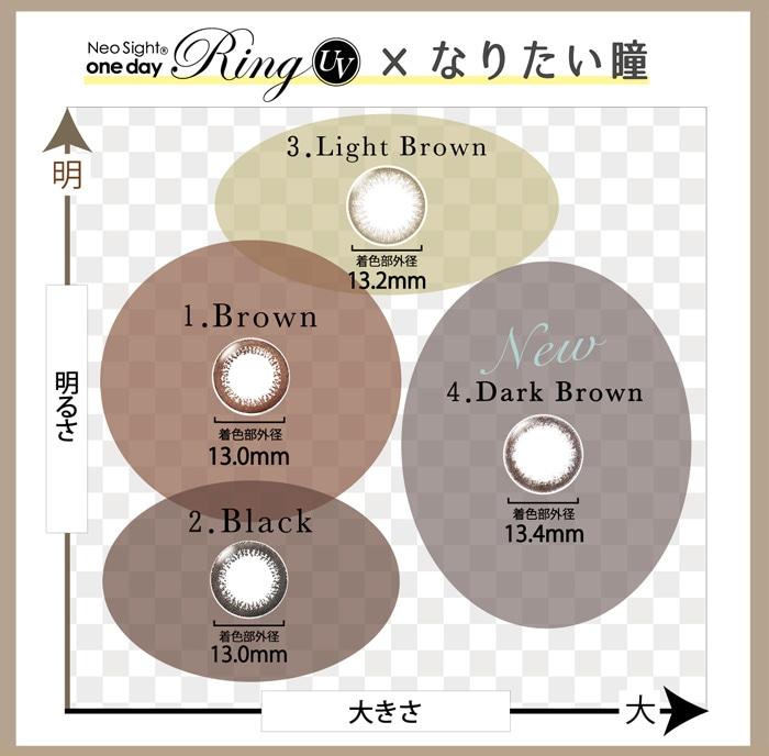 ネオサイトワンデーリングUV_ダークブラウン。ブラウン。ブラック。ライトブラウン。なりたい瞳