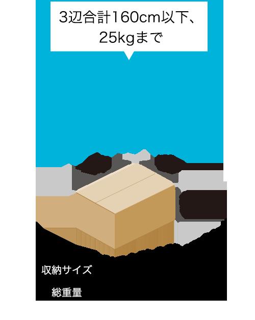 1箱あたり 400円/月額(税別)