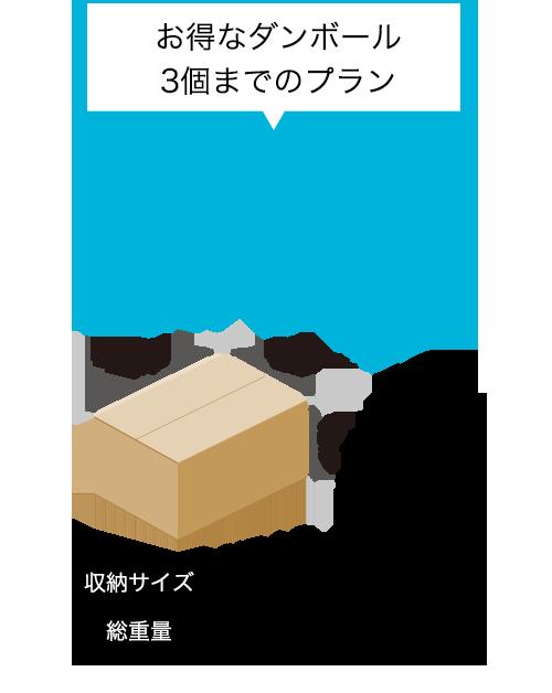 ライトプラン 900円/月額(税別)