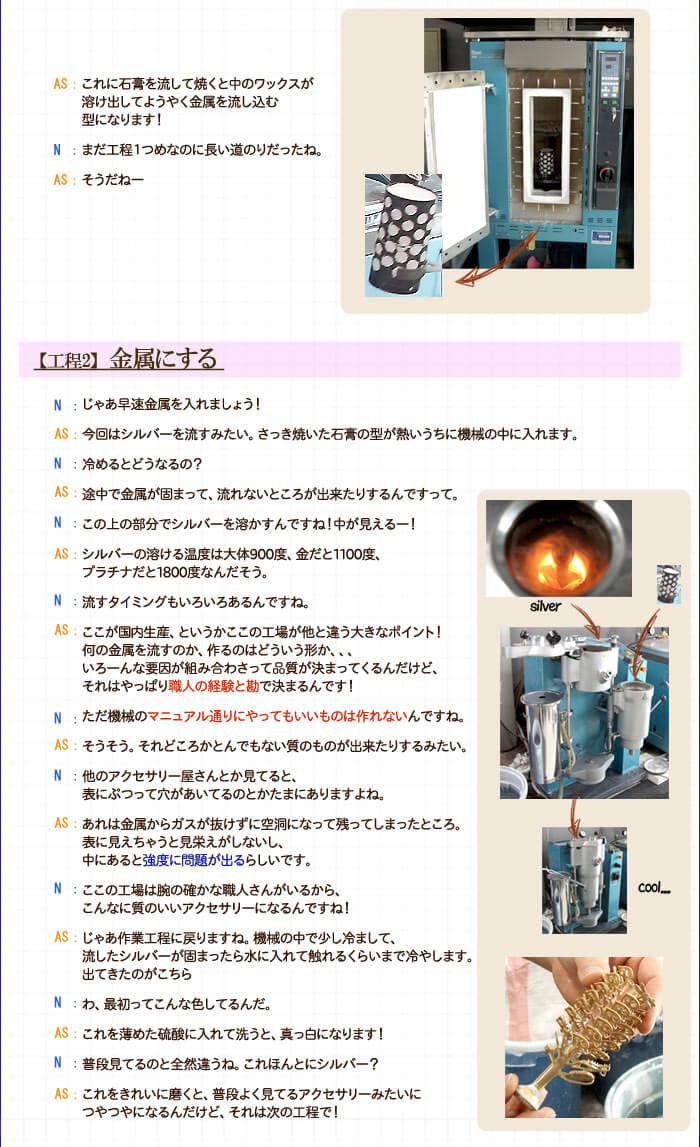 【工程2】金属にする