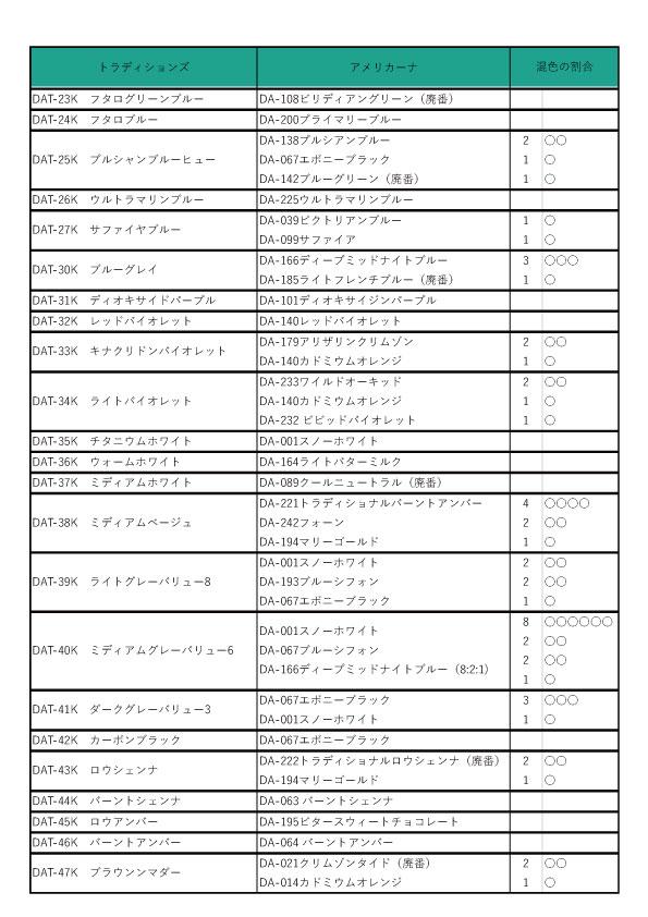 トラディションズ変換表2