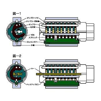 MIWA,美和ロック トステム用URシリンダー(MCY-446)