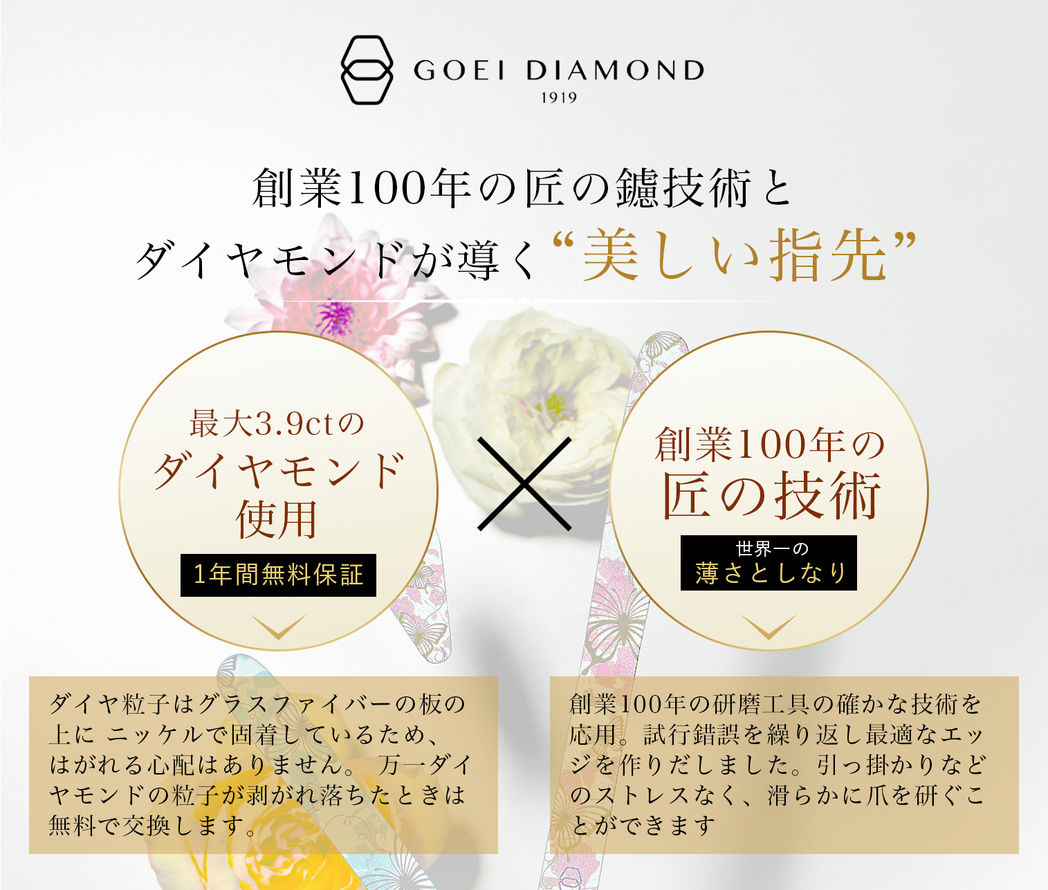 "GOEIDIAMON1919創業100年の匠の鑢技術とダイヤモンドが導く""美しい指先""最大3.9ctのダイヤモンド使用1年間無料保証創業100年の匠の技術世界一の薄さとしなりダイヤ粒子はグラスファイバーの板の上に ニッケルで固着しているため、 はがれる心配はありません。 万一ダイヤモンドの粒子が剥がれ落ちたときは 無料で交換します。創業100年の研磨工具の確かな技術を応用。試行錯誤を繰り返し最適なエッジを作りだしました。引っ掛かりなどのストレスなく、滑らかに爪を研ぐことができます"
