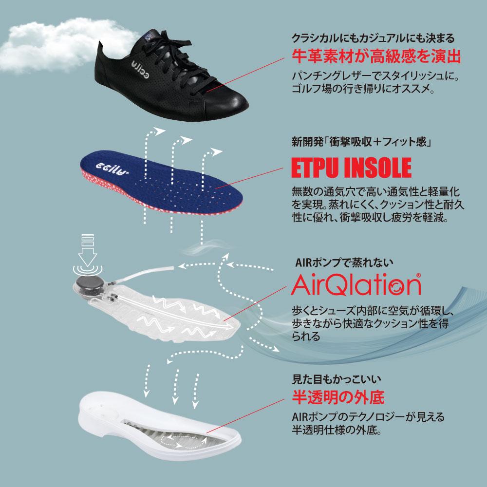 AirQlationアップ