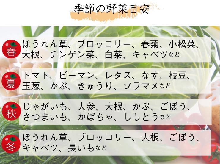 季節の野菜目安