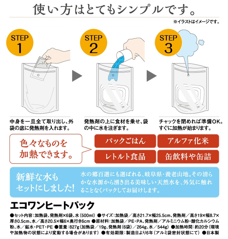 加熱セットの使い方