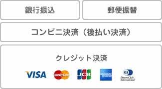 銀行振込 郵便振替 代金引き換え コンビニ決済 クレジット決済 visa mastercard jcb amex diners