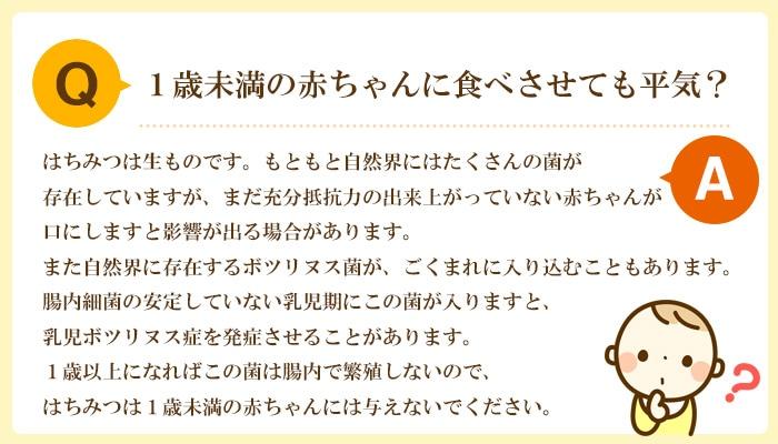 はちみつQ&A