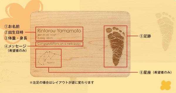 出産祝いに木製ギフトのプレゼント