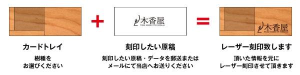店舗や会社のロゴを刻印出来るカードトレイ